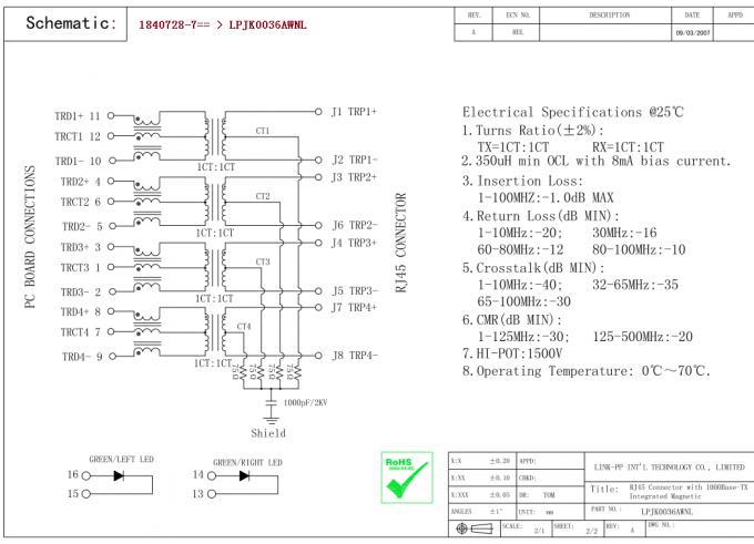 Erfreut Gigabit Ethernet Schaltplan Fotos - Der Schaltplan ...